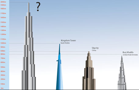 Another World S Tallest Now 2 Km High Tower Is Coming Up