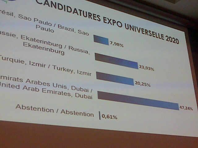 Results of the first round...Dubai leads