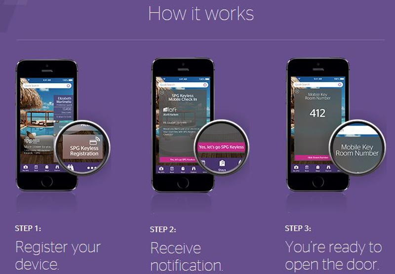 Spg Keyless Is A Mobile Entry System Which Allows Hotel Guests To Use Their Smartphone As Key Room