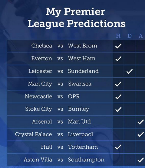 Michael Owen tweets his predictions for today's games. (michaelowen@twitter)