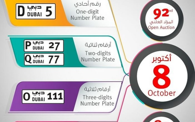 D-5, Q-77, O-111 and other VIP plate numbers up for grabs at RTA auction; details here