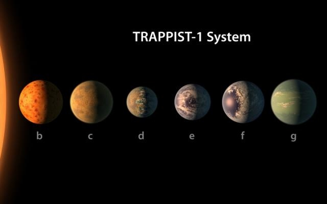 Astronomers find seven Earth-size planets where life may be possible