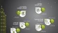 الصورة: Etisalat reports AED4.3 billion in H1 net profit