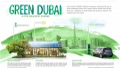 الصورة: DEWA launches Green Dubai to empower customers to make sustainable decisions