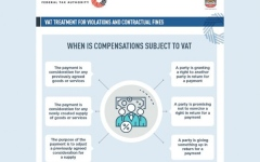 Photo: FTA determines tax treatment for 'compensation-type payments'