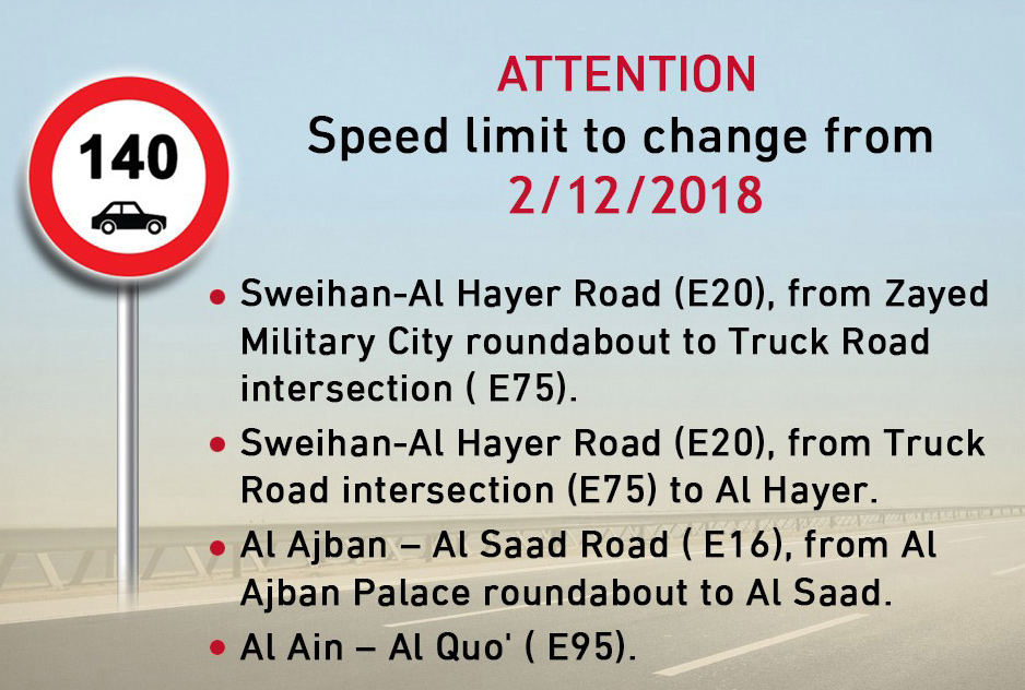 ADP adopts new speed limits on certain roads in Abu Dhabi