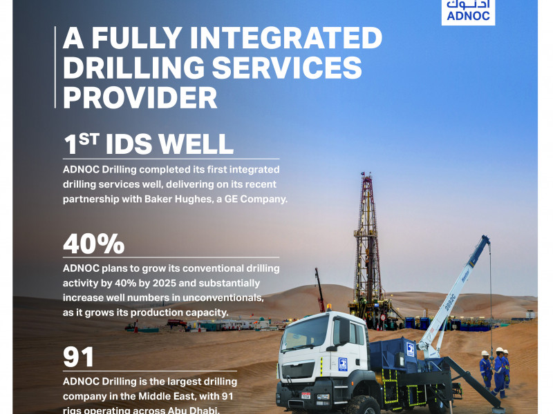 ADNOC Drilling announces completion of first integrated drilling