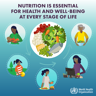 Stronger focus on nutrition within health services could save 3.7 million lives by 2025