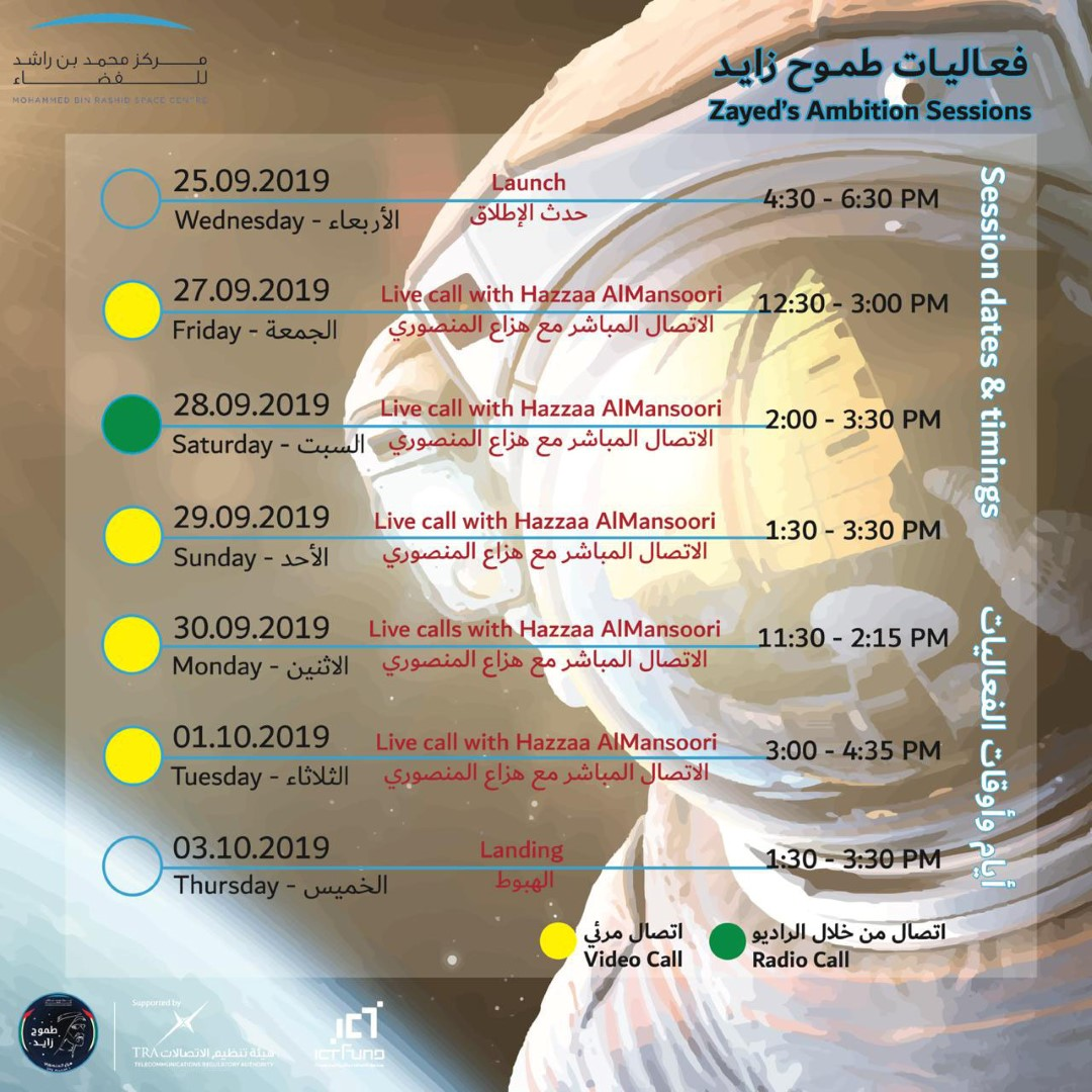 Photo: MBRSC, Emirates Foundation organise live sessions with first Emirati astronaut from ISS