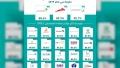 Photo: Hamdan bin Mohammed reviews results of 2019 Government of Dubai Customer Happiness Index survey