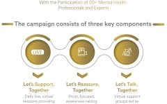 Photo: UAE launches online campaign for mental support amid coronavirus outbreak